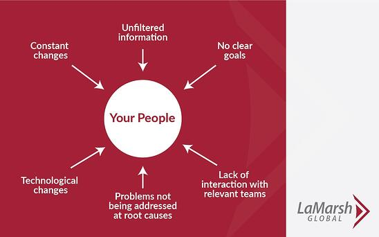 Your People Graphic_ Lamarsh